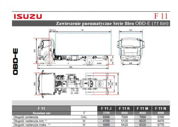 Katalóg Isuzu F11 Zawieszenia pneumatyczne